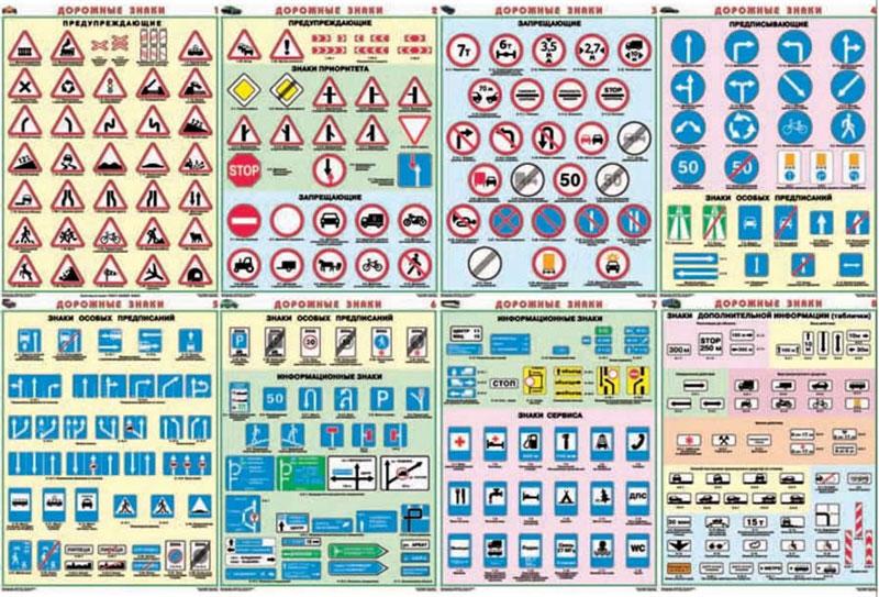 Изучение теории ПДД и дорожных знаков